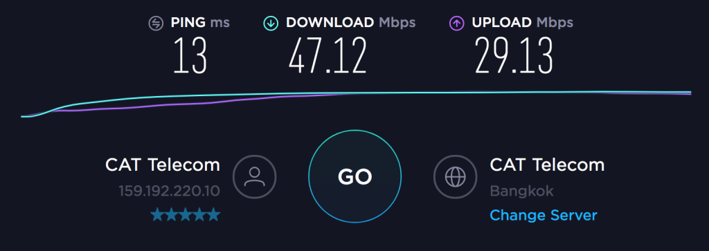 Coco Khao Sok Hostel WiFi Speed Test